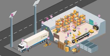 Digita ja Optiscan yhteistyöhön logistiikkakeskuksen digitalisoinnissa