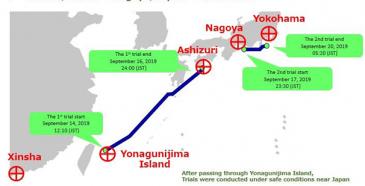 Japani testasi laivan autonomista ohjausta